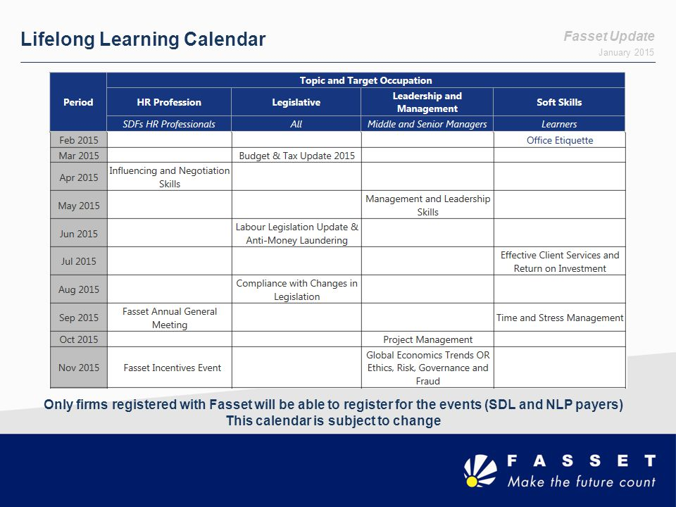 Fasset Update Lifelong Learning Calendar Only firms registered with Fasset will be able to register for the events (SDL and NLP payers) This calendar is subject to change January 2015