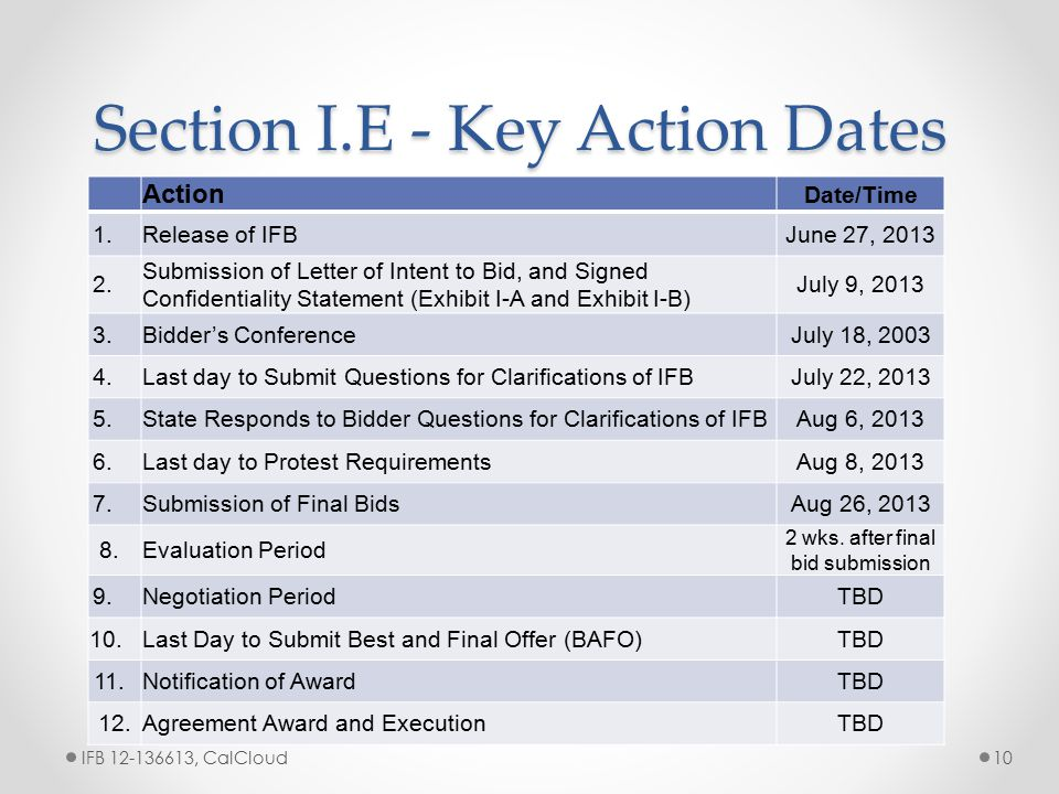 Section I.E - Key Action Dates IFB 12-136613, CalCloud10 Action Date/Time 1. Release of IFBJune 27, 2013 2. Submission of Letter of Intent to Bid, and