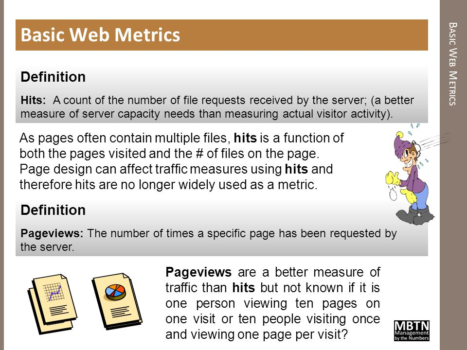 B ASIC W EB M ETRICS Basic Web Metrics Definition Hits: A count of the number of file requests received by the server; (a better measure of server capacity needs than measuring actual visitor activity).