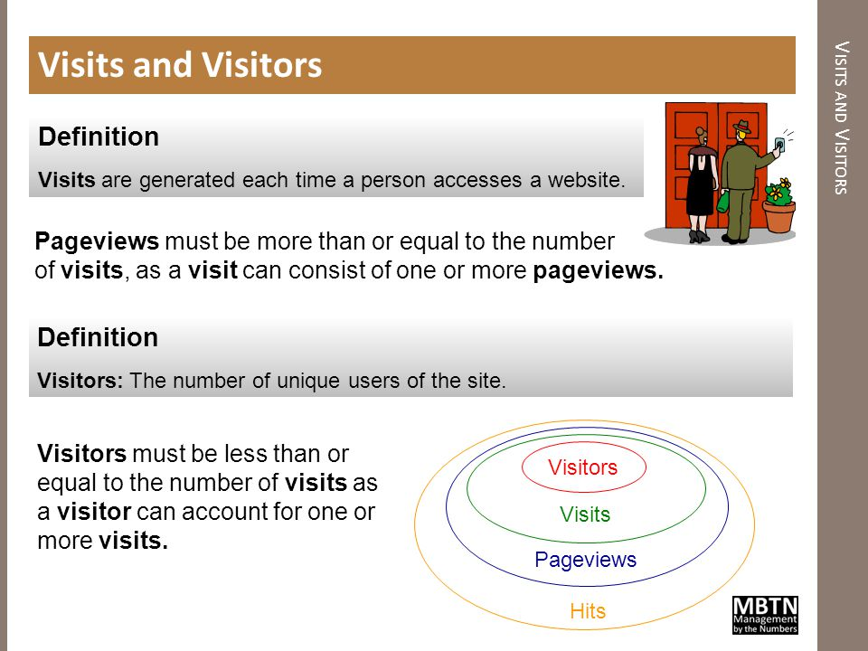 V ISITS AND V ISITORS Visits and Visitors Definition Visits are generated each time a person accesses a website.