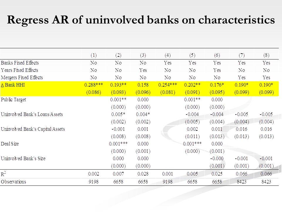 Regress AR of uninvolved banks on characteristics