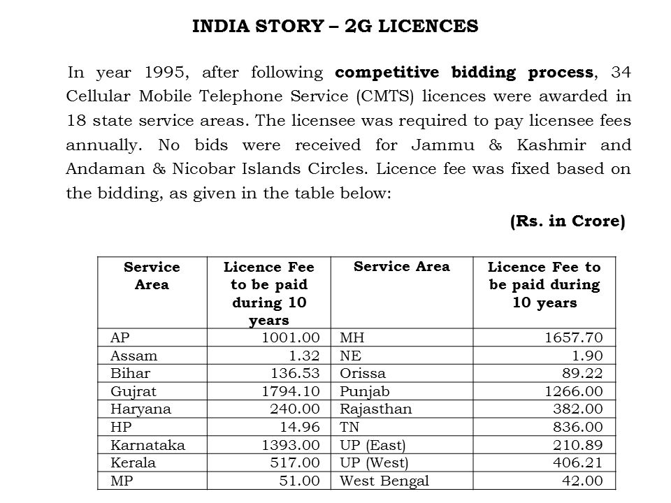 INDIA STORY – 2G LICENCES In year 1995, after following competitive bidding process, 34 Cellular Mobile Telephone Service (CMTS) licences were awarded