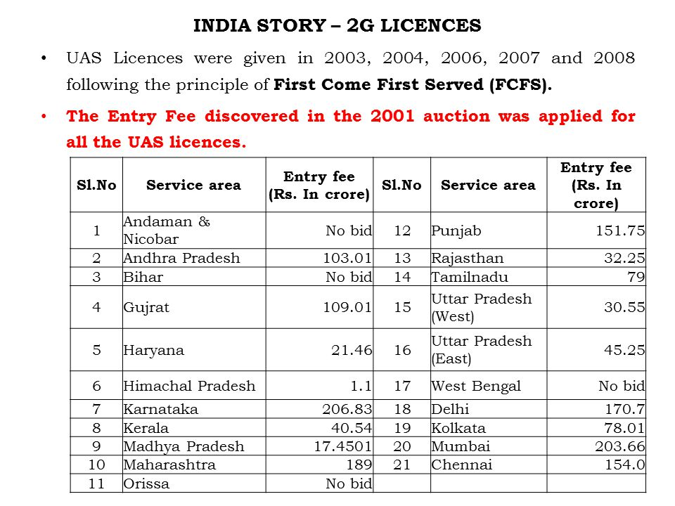 INDIA STORY – 2G LICENCES UAS Licences were given in 2003, 2004, 2006, 2007 and 2008 following the principle of First Come First Served (FCFS).