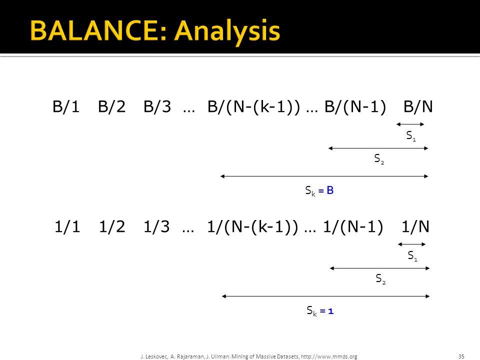 B/1 B/2 B/3 … B/(N-(k-1)) … B/(N-1) B/N S1S1 S2S2 S k = B 1/1 1/2 1/3 … 1/(N-(k-1)) … 1/(N-1) 1/N S1S1 S2S2 S k = 1 35J.
