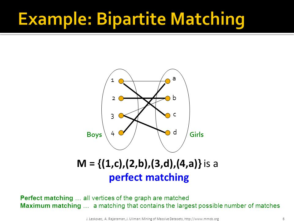 Problem: Find a maximum matching for a given bipartite graph  A perfect one if it exists  There is a polynomial-time offline algorithm based on augmenting paths (Hopcroft & Karp 1973, see http://en.wikipedia.org/wiki/Hopcroft-Karp_algorithm )http://en.wikipedia.org/wiki/Hopcroft-Karp_algorithm  But what if we do not know the entire graph upfront.