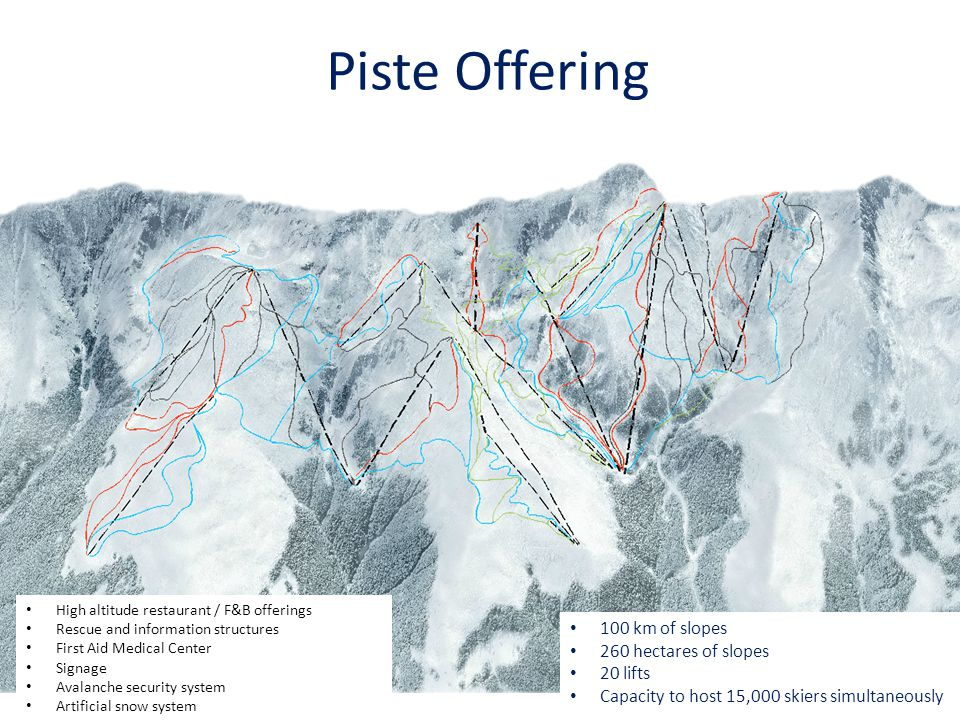 Piste Offering 100 km of slopes 260 hectares of slopes 20 lifts Capacity to host 15,000 skiers simultaneously High altitude restaurant / F&B offerings Rescue and information structures First Aid Medical Center Signage Avalanche security system Artificial snow system
