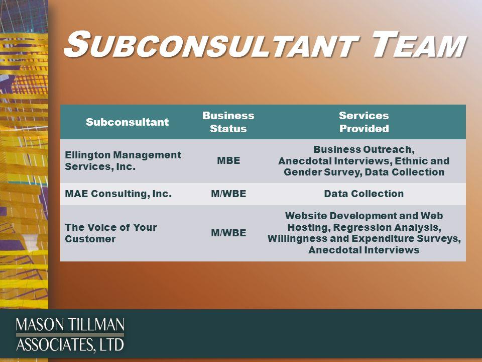 S UBCONSULTANT T EAM Subconsultant Business Status Services Provided Ellington Management Services, Inc.