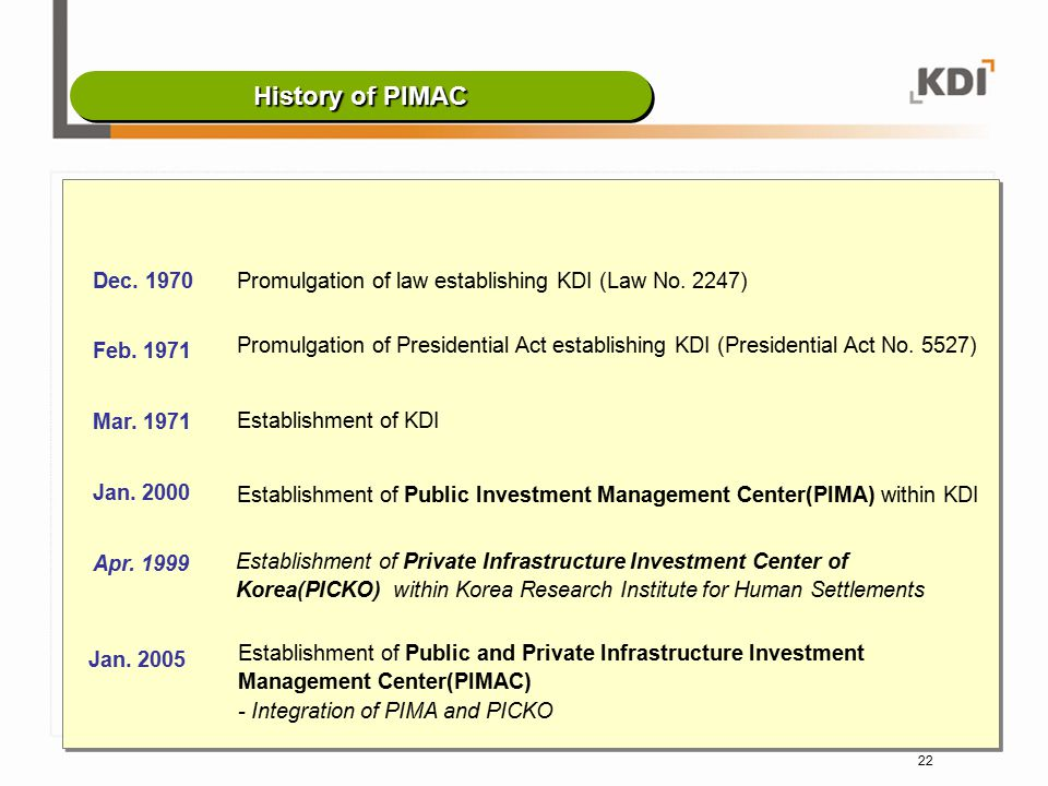 22 History of PIMAC Establishment of KDI Mar. 1971 Establishment of Public Investment Management Center(PIMA) within KDI Jan. 2000 Dec. 1970Promulgati