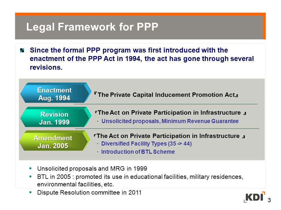 Amendment Jan. 2005 Revision Jan. 1999 Since the formal PPP program was first introduced with the enactment of the PPP Act in 1994, the act has gone t
