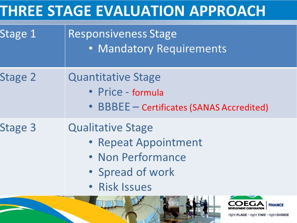 THREE STAGE EVALUATION APPROACH Stage 1Responsiveness Stage Mandatory Requirements Stage 2Quantitative Stage Price - formula BBBEE – Certificates (SAN