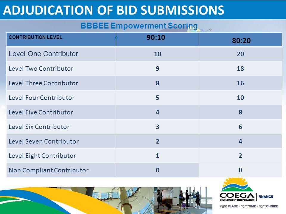 ADJUDICATION OF BID SUBMISSIONS CONTRIBUTION LEVEL 80:20 Level One Contributor 1020 Level Two Contributor918 Level Three Contributor816 Level Four Con