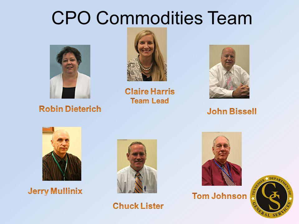 CPO Commodities Team