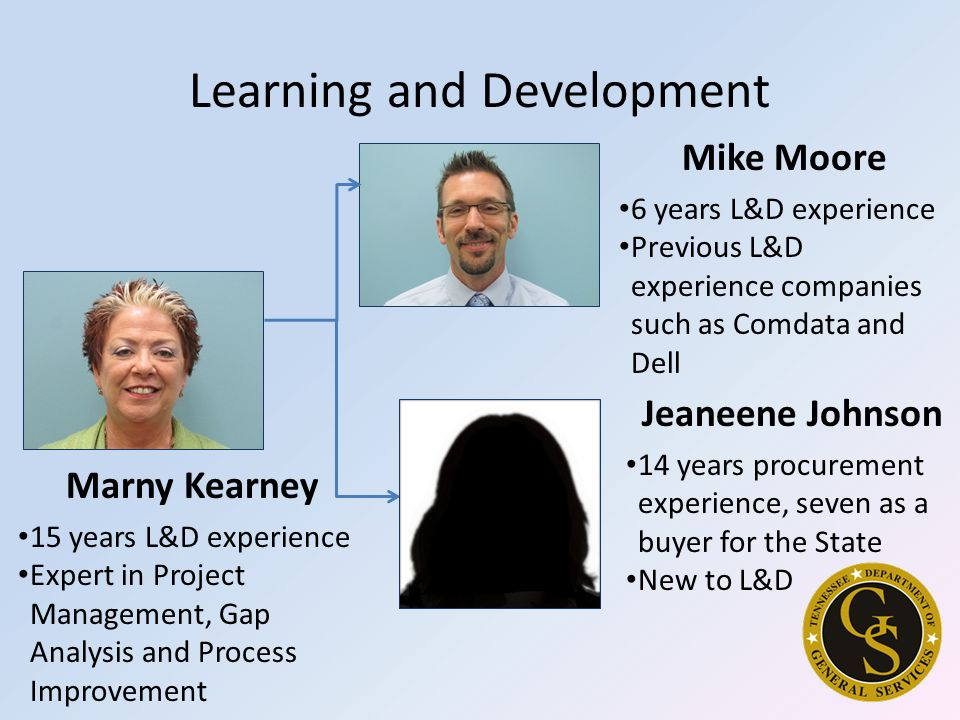 Learning and Development Marny Kearney 15 years L&D experience Expert in Project Management, Gap Analysis and Process Improvement Mike Moore 6 years L&D experience Previous L&D experience companies such as Comdata and Dell Jeaneene Johnson 14 years procurement experience, seven as a buyer for the State New to L&D