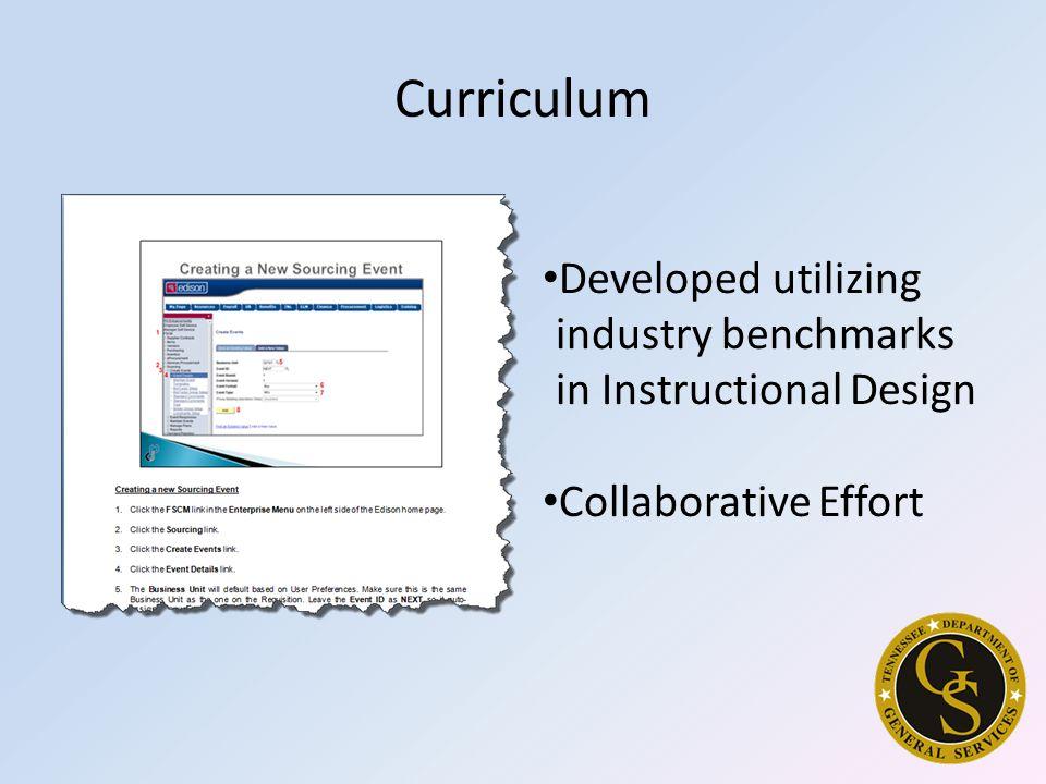 Curriculum Developed utilizing industry benchmarks in Instructional Design Collaborative Effort