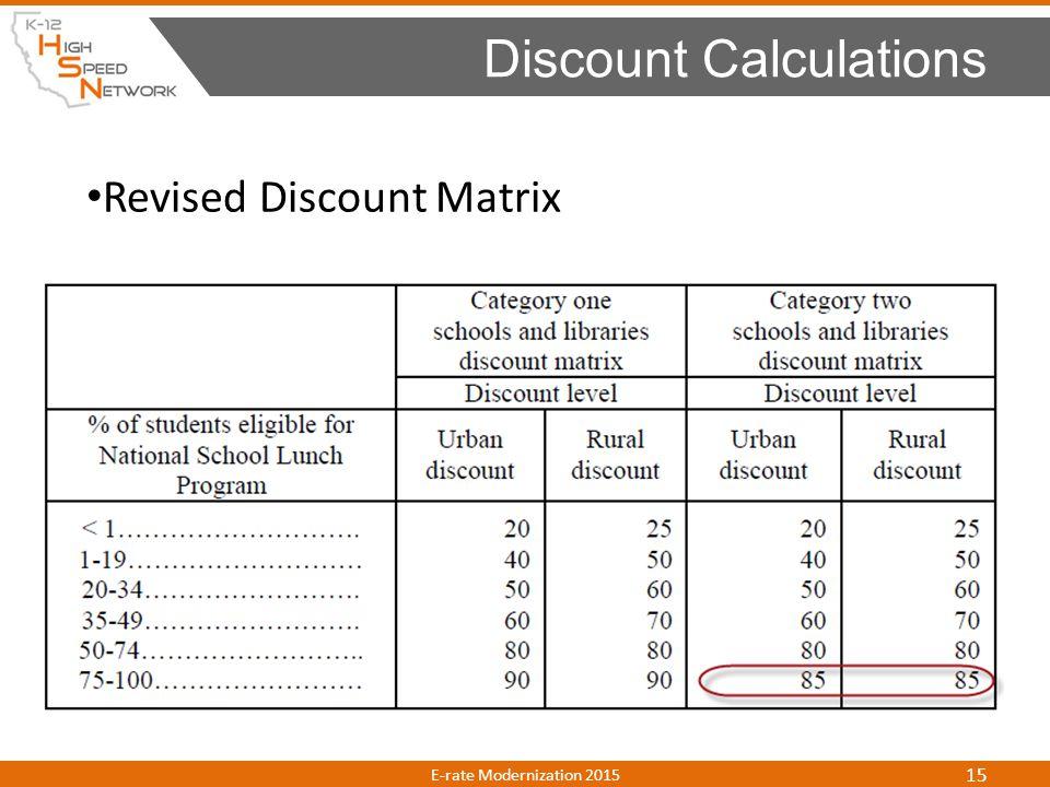 Revised Discount Matrix Discount Calculations E-rate Modernization 2015 15