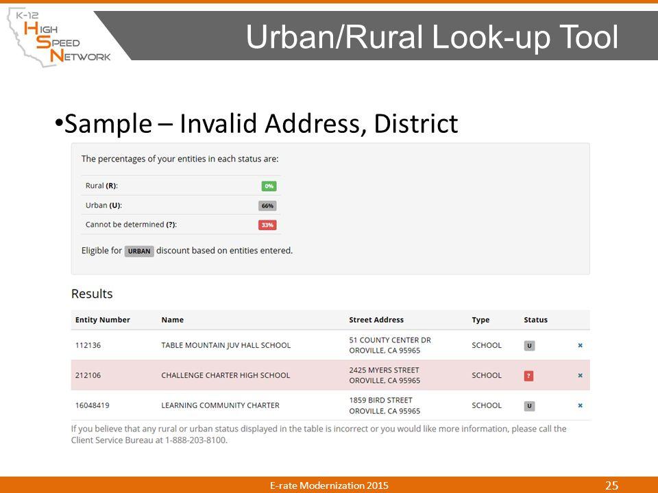 Sample – Invalid Address, District Urban/Rural Look-up Tool E-rate Modernization 2015 25
