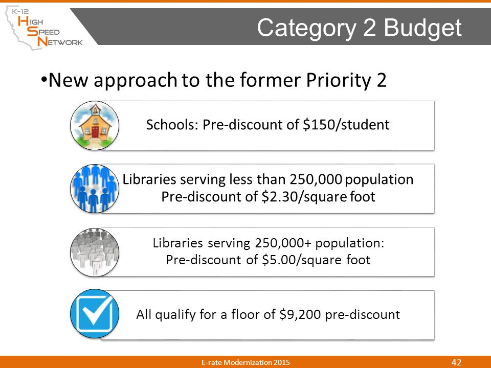 New approach to the former Priority 2 Category 2 Budget E-rate Modernization 2015 42 Schools: Pre-discount of $150/student Libraries serving less than