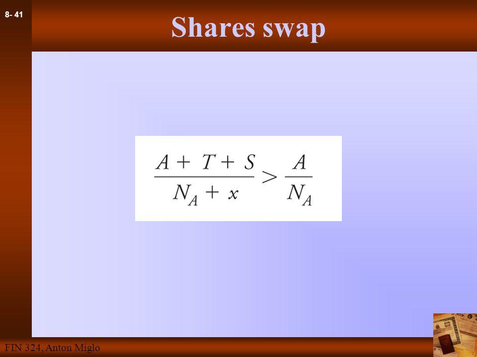 8- 41 FIN 324, Anton Miglo Shares swap