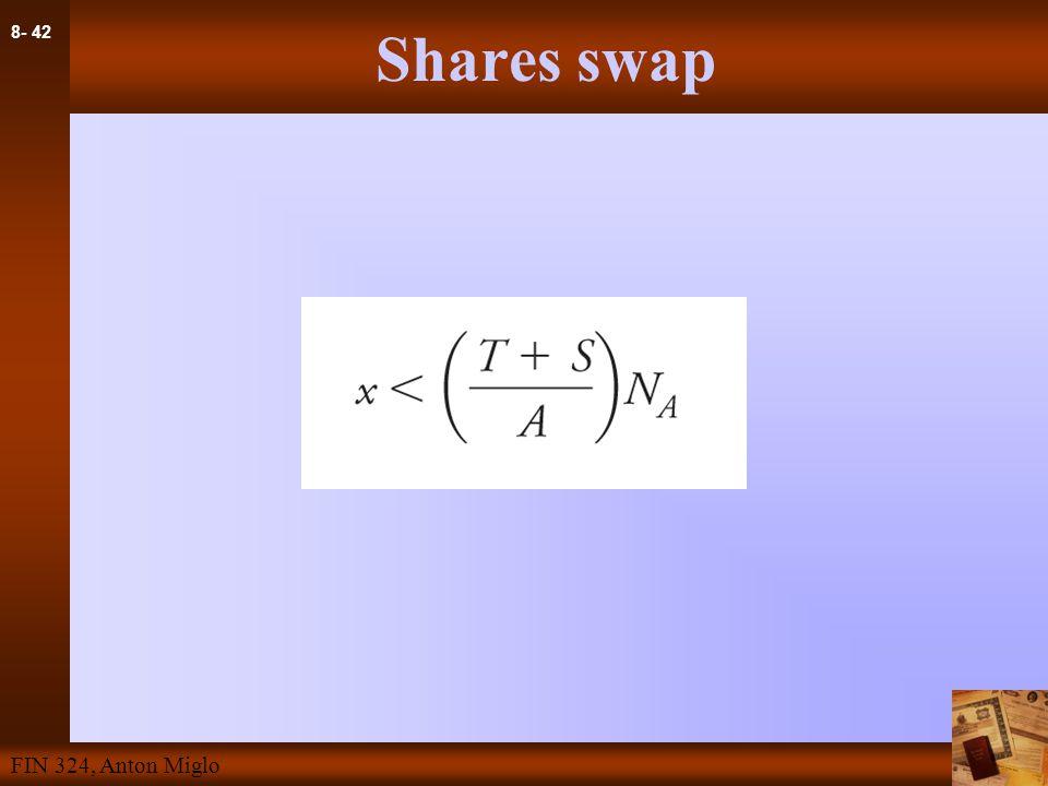 8- 42 FIN 324, Anton Miglo Shares swap