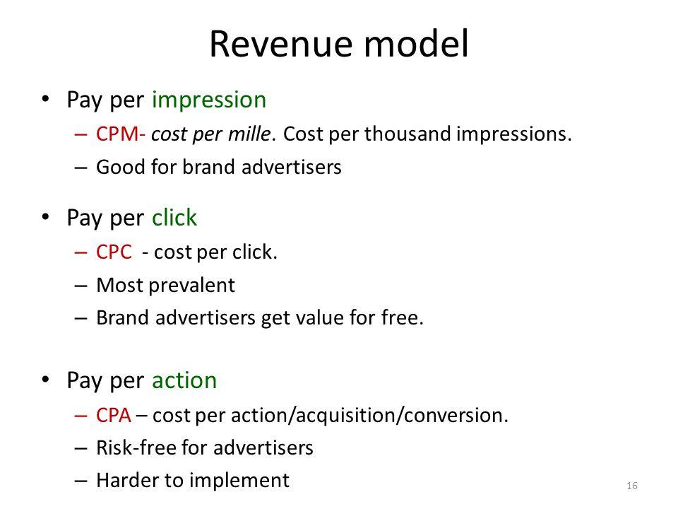 Revenue model Pay per impression – CPM- cost per mille.