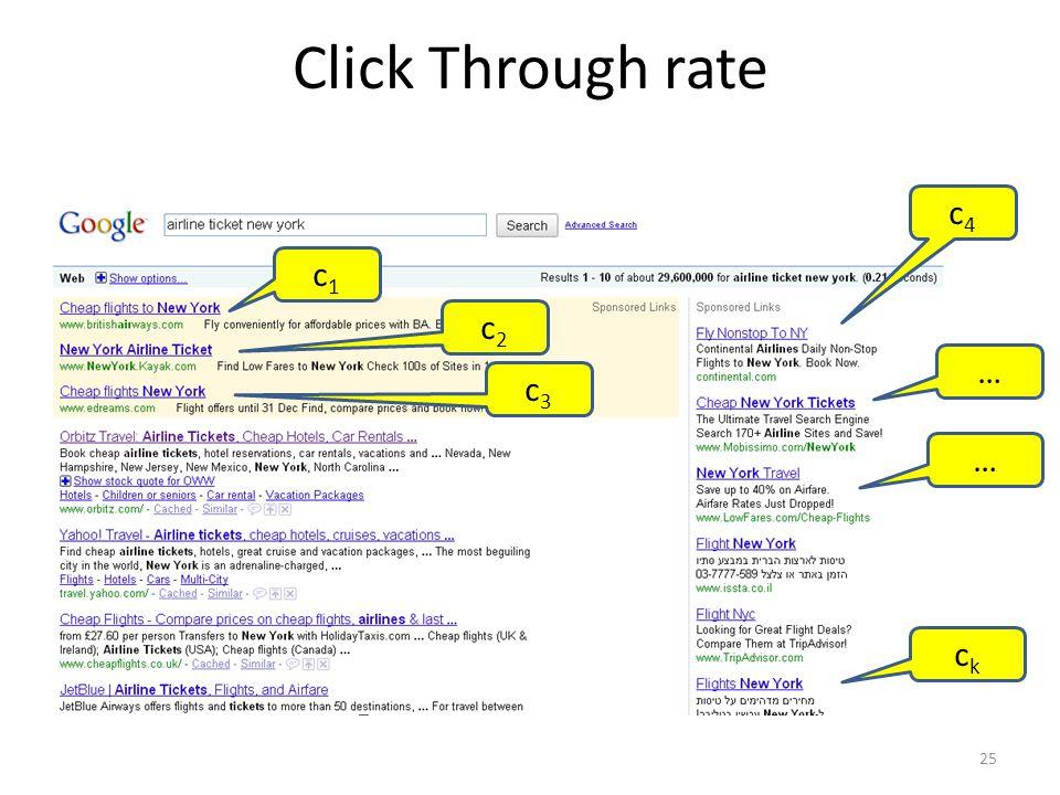 Click Through rate 25 c1c1 c2c2 c3c3 c4c4 … … ckck