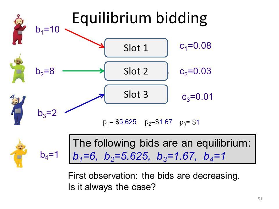Equilibrium bidding 51 b 1 =10 b 2 =8 b 3 =2 c 1 =0.08 c 2 =0.03 c 3 =0.01 Slot 1 Slot 2 Slot 3 b 4 =1 p 1 = $5.625p 2 =$1.67 p 3 = $1 The following bids are an equilibrium: b 1 =6, b 2 =5.625, b 3 =1.67, b 4 =1 First observation: the bids are decreasing.