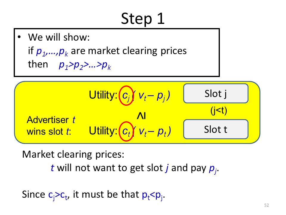 Step 1 52 We will show: if p 1,…,p k are market clearing prices then p 1 >p 2 >…>p k Slot j Slot t Utility: c t ( v t – p t ) Utility: c j ( v t – p j ) Advertiser t wins slot t: Market clearing prices: t will not want to get slot j and pay p j.