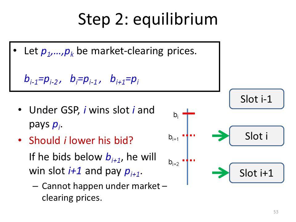 Step 2: equilibrium 53 Under GSP, i wins slot i and pays p i.