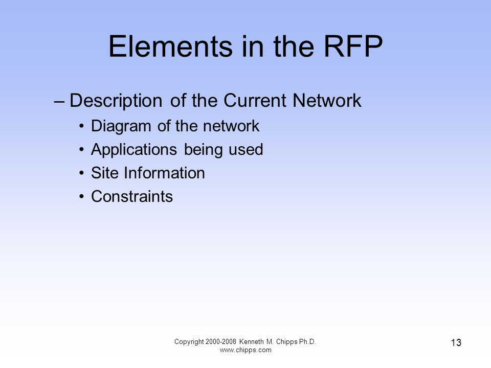 Elements in the RFP –Description of the Current Network Diagram of the network Applications being used Site Information Constraints Copyright 2000-200