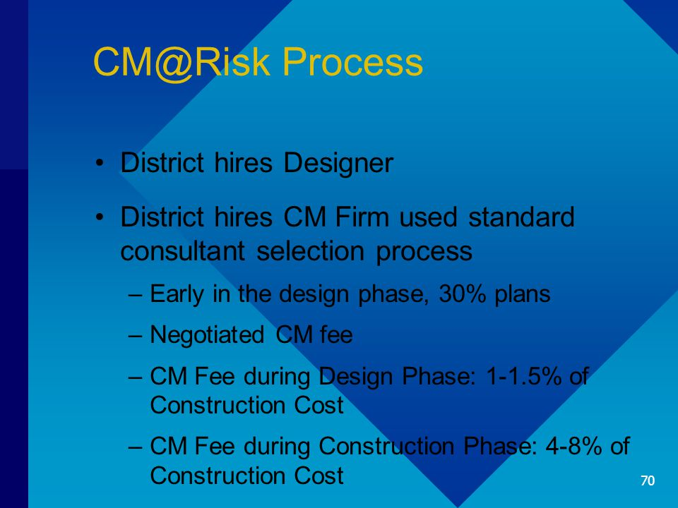 CM@Risk Process District hires Designer District hires CM Firm used standard consultant selection process –Early in the design phase, 30% plans –Negotiated CM fee –CM Fee during Design Phase: 1-1.5% of Construction Cost –CM Fee during Construction Phase: 4-8% of Construction Cost 70