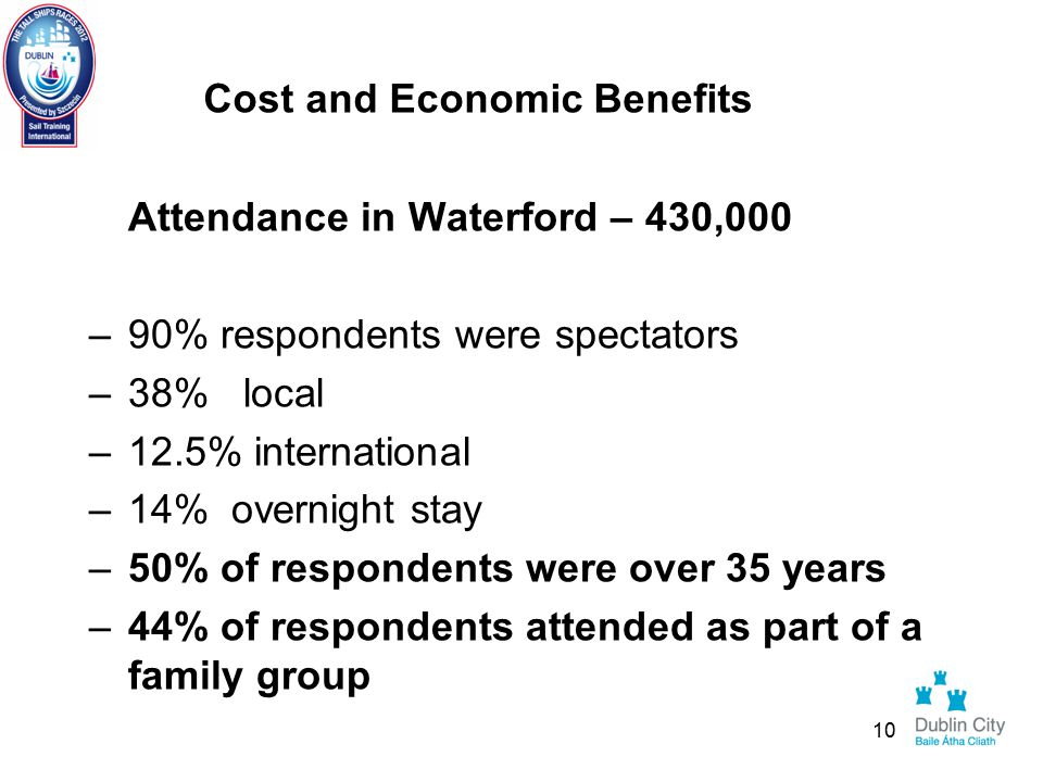 Cost and Economic Benefits Attendance in Waterford – 430,000 –90% respondents were spectators –38% local –12.5% international –14% overnight stay –50% of respondents were over 35 years –44% of respondents attended as part of a family group 10