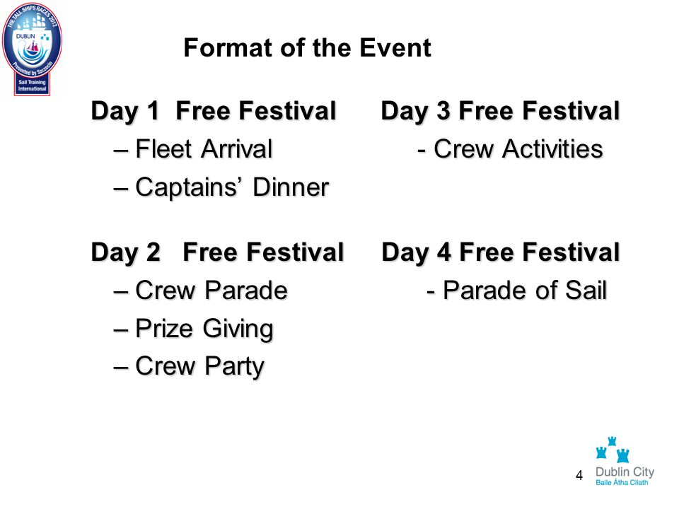 Format of the Event Day 1 Free Festival Day 3 Free Festival Day 1 Free Festival Day 3 Free Festival –Fleet Arrival - Crew Activities –Captains' Dinner Day 2 Free Festival Day 4 Free Festival Day 2 Free Festival Day 4 Free Festival –Crew Parade - Parade of Sail –Prize Giving –Crew Party 4