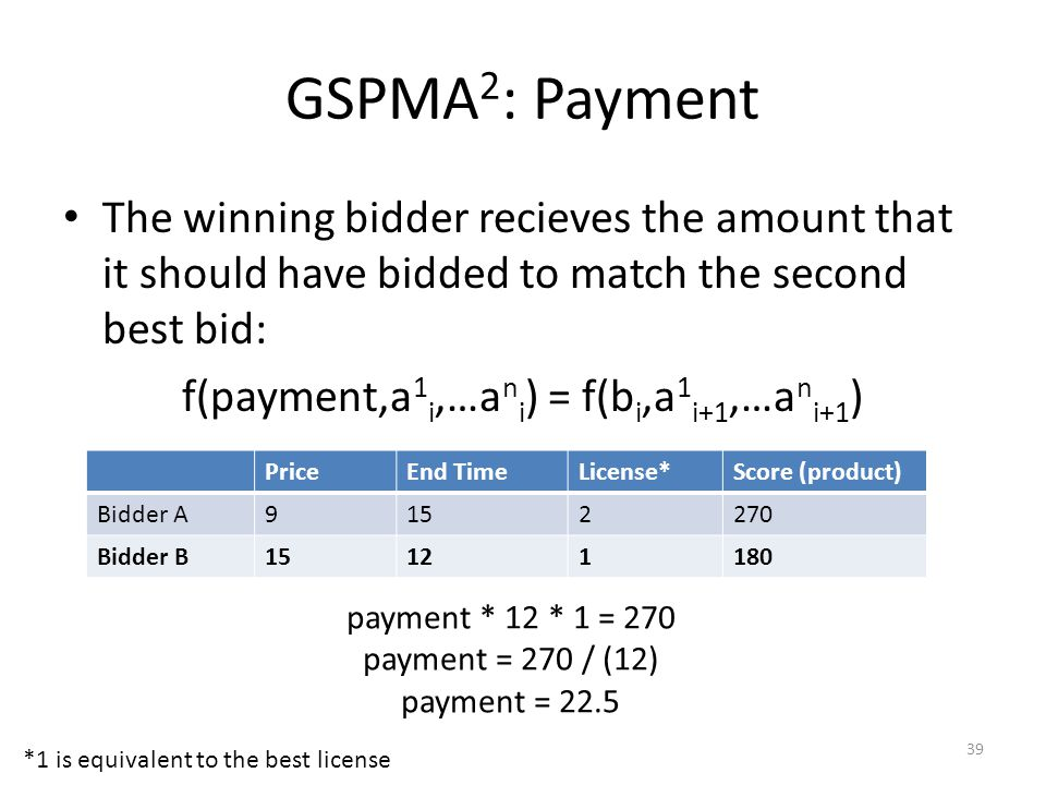 GSPMA 2 : Payment The winning bidder recieves the amount that it should have bidded to match the second best bid: f(payment,a 1 i,…a n i ) = f(b i,a 1