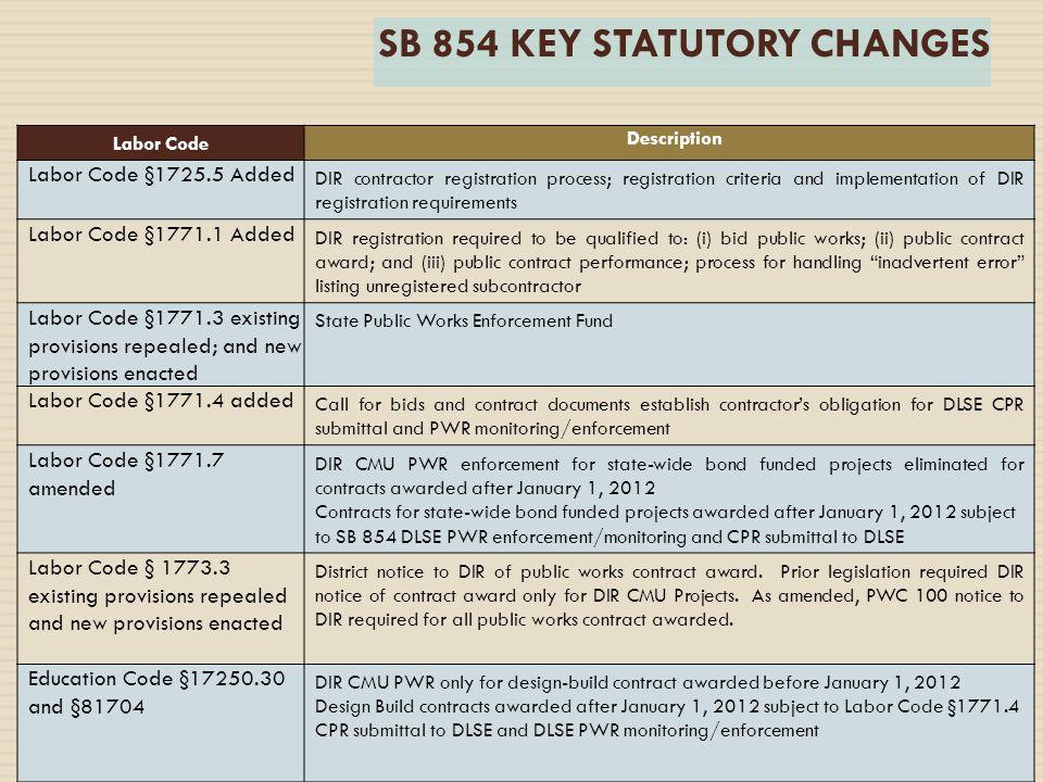 Public Agency Law Group Attorneys At Law T: 310-640-0800 / F: 310-640-0818 swong@palg.net SB 854 KEY STATUTORY CHANGES Labor Code Description Labor Co
