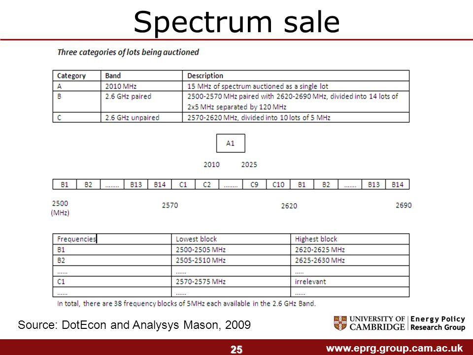 www.eprg.group.cam.ac.uk 25 Spectrum sale Source: DotEcon and Analysys Mason, 2009