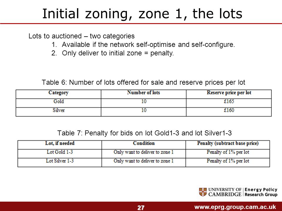www.eprg.group.cam.ac.uk 27 Initial zoning, zone 1, the lots Table 6: Number of lots offered for sale and reserve prices per lot Table 7: Penalty for bids on lot Gold1-3 and lot Silver1-3 Lots to auctioned – two categories 1.Available if the network self-optimise and self-configure.