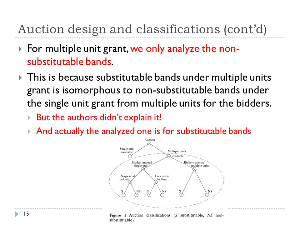 Auction design and classifications (cont'd) 15  For multiple unit grant, we only analyze the non- substitutable bands.
