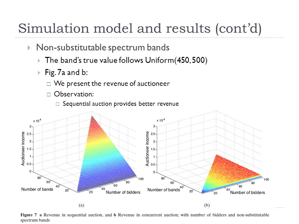 Simulation model and results (cont'd) 40  Non-substitutable spectrum bands  The band's true value follows Uniform(450, 500)  Fig.