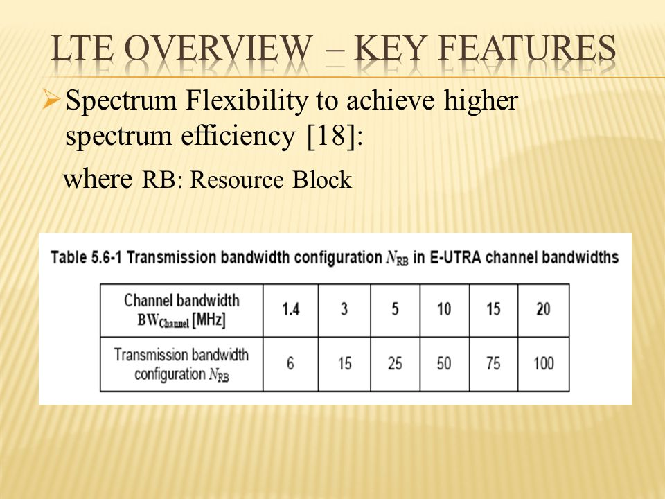  Spectrum Flexibility to achieve higher spectrum efficiency [18]: where RB: Resource Block