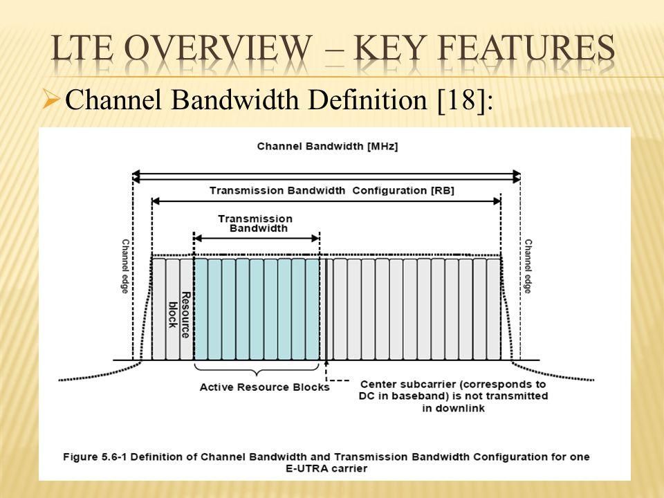  Channel Bandwidth Definition [18]: