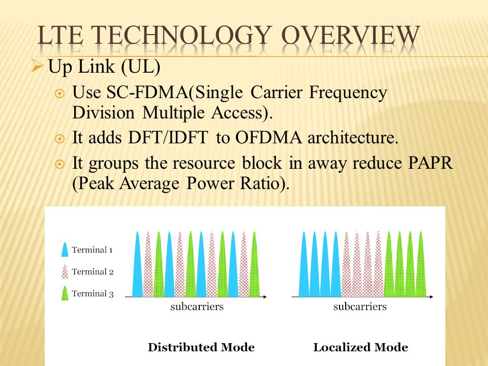 Up Link (UL)  Use SC-FDMA(Single Carrier Frequency Division Multiple Access).