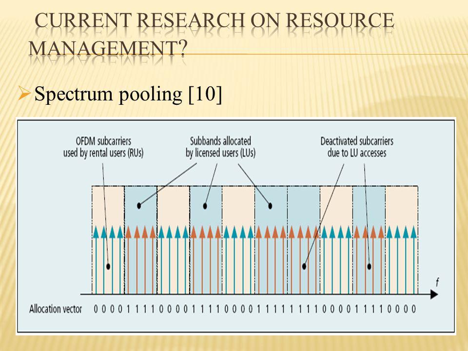  Spectrum pooling [10]