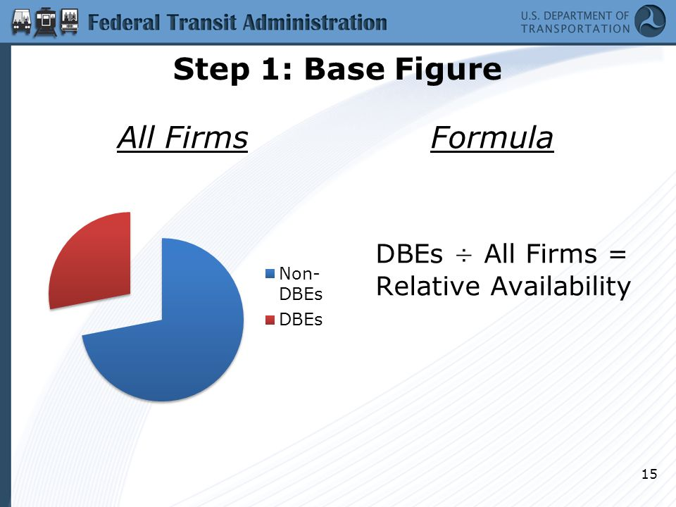 Step 1: Base Figure All FirmsFormula DBEs ÷ All Firms = Relative Availability 15