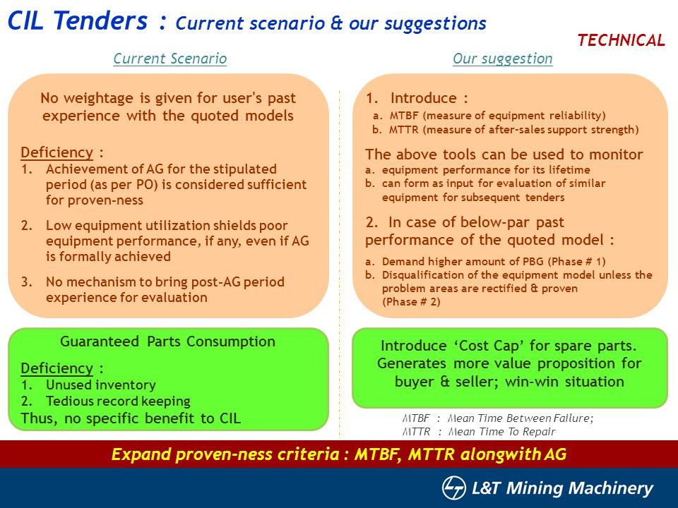 13 CIL Tenders : Current scenario & our suggestions TECHNICAL Current ScenarioOur suggestion No weightage is given for user s past experience with the quoted models Deficiency : 1.Achievement of AG for the stipulated period (as per PO) is considered sufficient for proven-ness 2.Low equipment utilization shields poor equipment performance, if any, even if AG is formally achieved 3.No mechanism to bring post-AG period experience for evaluation 1.Introduce : a.