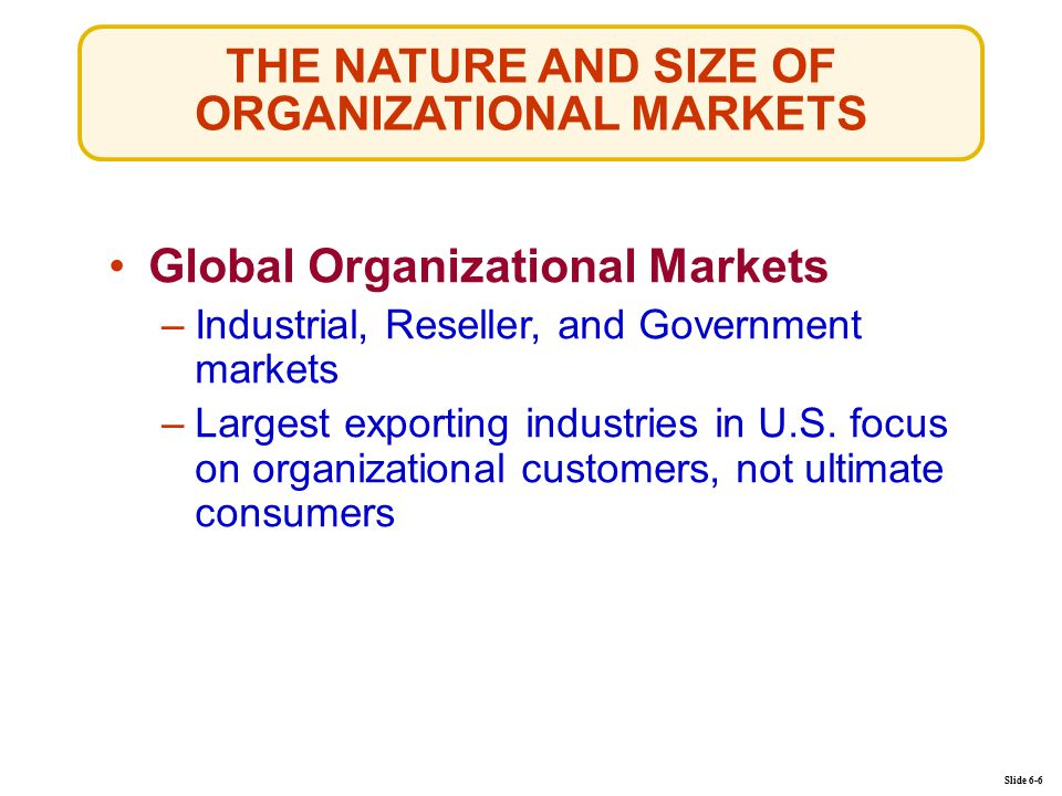 THE NATURE AND SIZE OF ORGANIZATIONAL MARKETS Slide 6-6 Global Organizational Markets –Industrial, Reseller, and Government marketsIndustrial, Reseller, and Government markets –Largest exporting industries in U.S.
