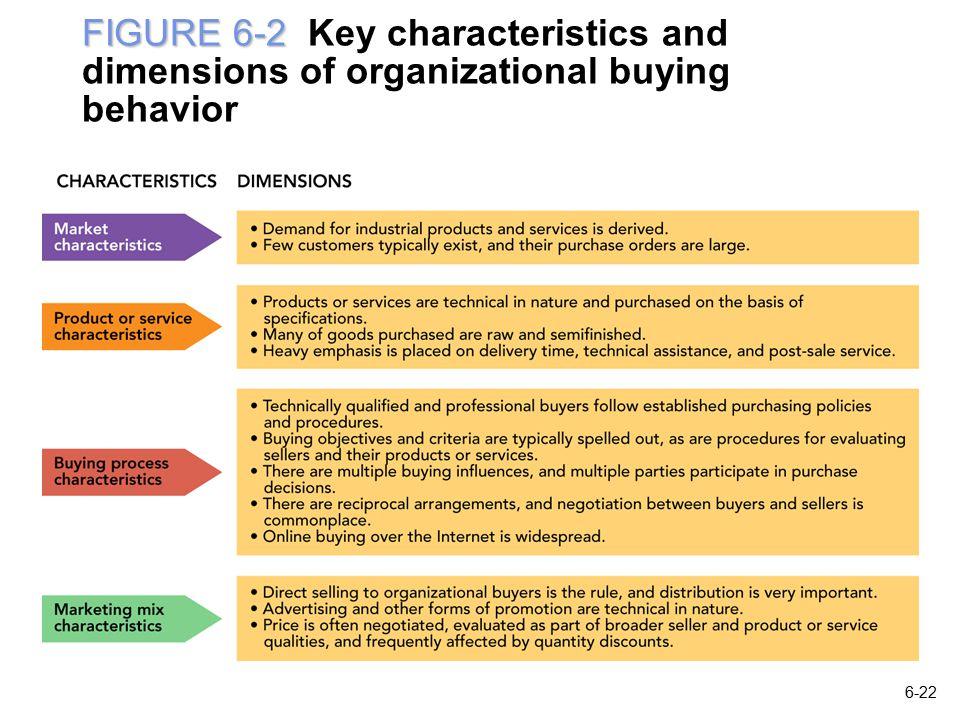 FIGURE 6-2 FIGURE 6-2 Key characteristics and dimensions of organizational buying behavior 6-22