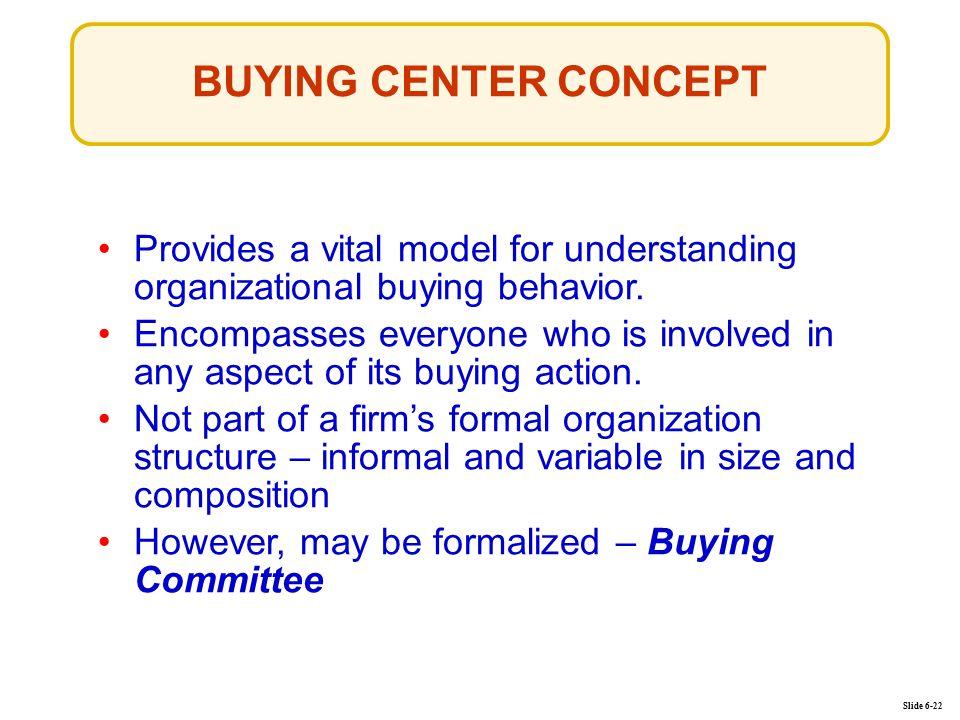 BUYING CENTER CONCEPT Slide 6-22 Provides a vital model for understanding organizational buying behavior.