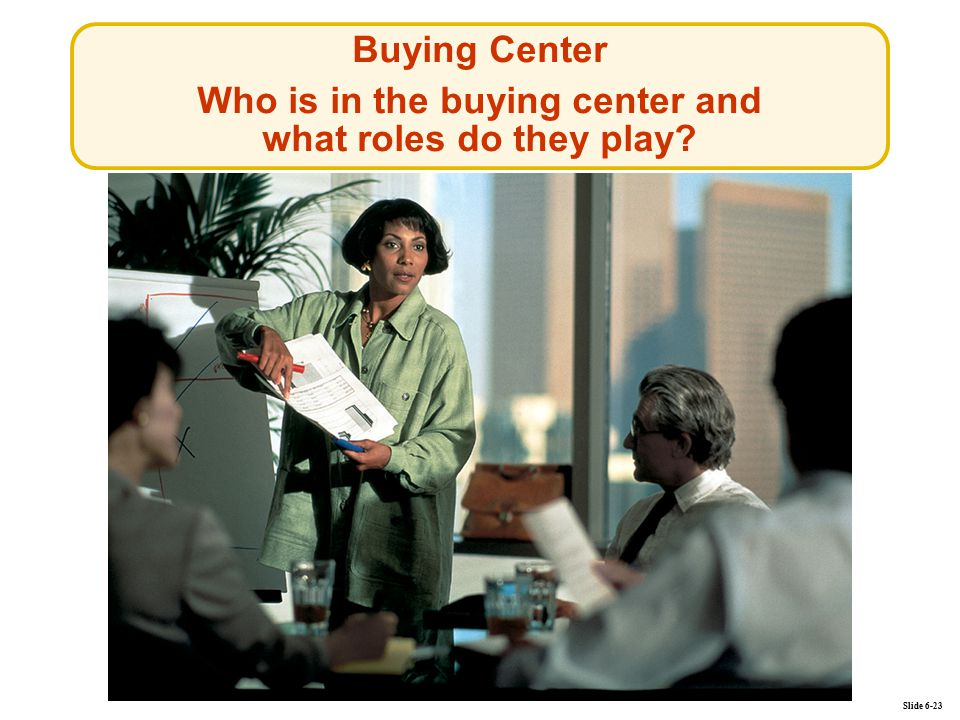 Slide 6-23 Buying Center Who is in the buying center and what roles do they play