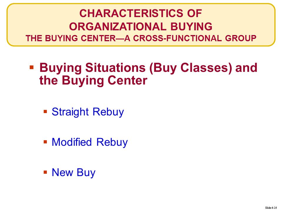 Slide 6-25  Buying Situations (Buy Classes) and the Buying Center  Straight Rebuy  Modified Rebuy  New Buy CHARACTERISTICS OF ORGANIZATIONAL BUYING THE BUYING CENTER—A CROSS-FUNCTIONAL GROUP