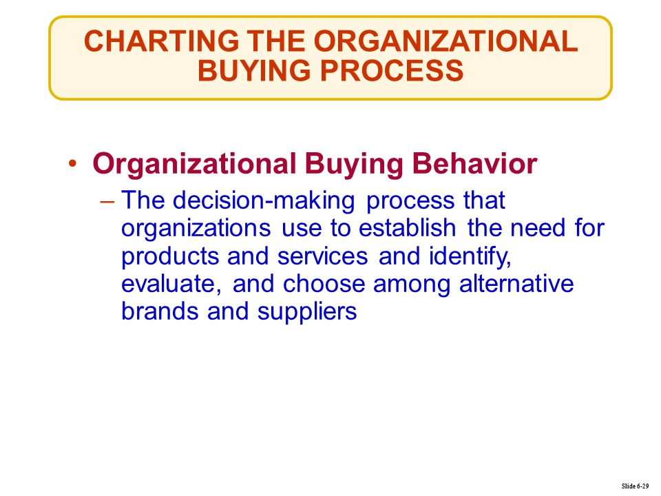 CHARTING THE ORGANIZATIONAL BUYING PROCESS Slide 6-29 Organizational Buying Behavior –The decision-making process that organizations use to establish the need for products and services and identify, evaluate, and choose among alternative brands and suppliersThe decision-making process that organizations use to establish the need for products and services and identify, evaluate, and choose among alternative brands and suppliers